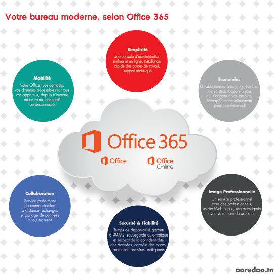 office 365 and pdf printing