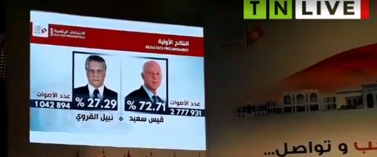 Tunisie- Aujourd'hui dernier délai pour présenter les recours contre les résultats des élections présidentielles