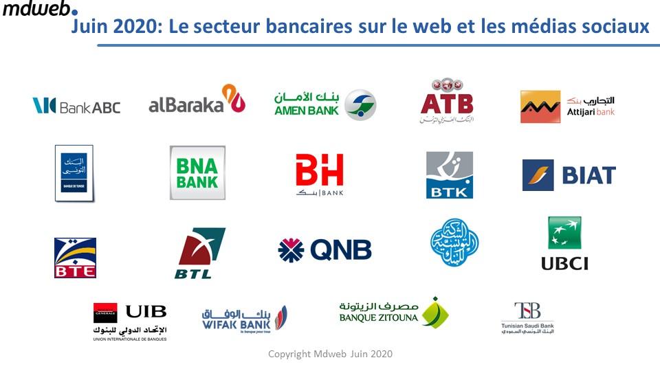 E-présence des banques et KPI de Juin 2020: ZITOUNA et la BT maintiennent leurs places de première et de deuxième sur le web