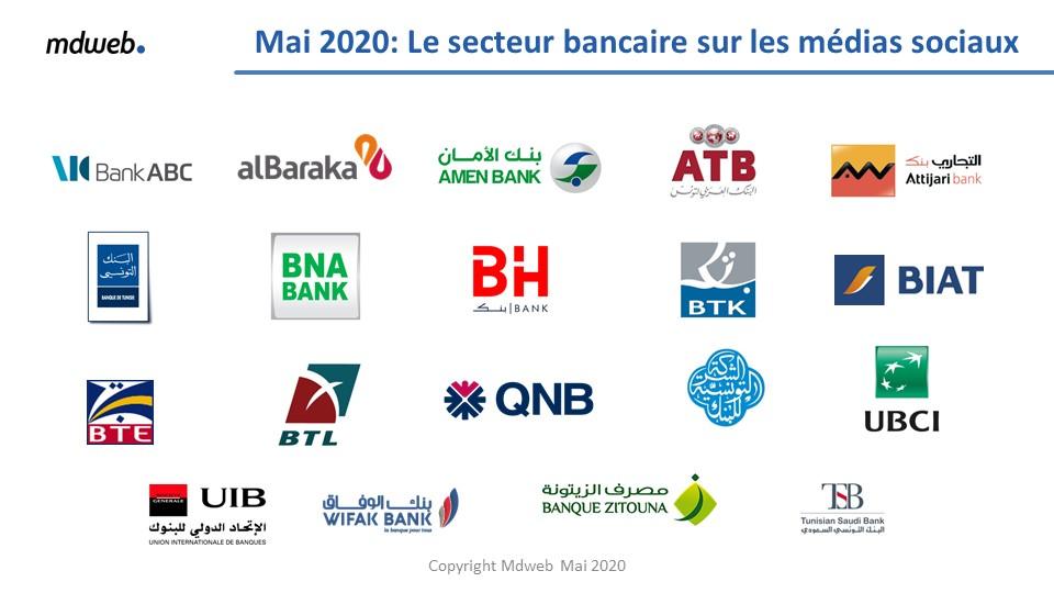 E-présence des banques et KPIs de Mai 2020: La banque ZITOUNA en 1ère position sur le web