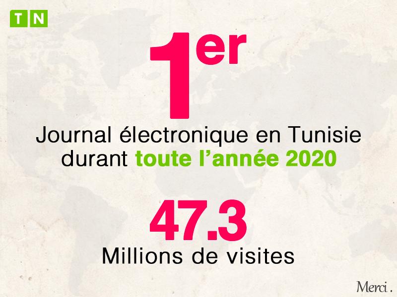 Tunisie Numérique : Le premier journal électronique en Tunisie durant toute l'année 2020