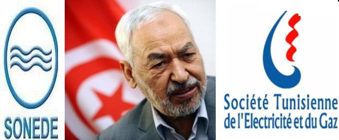 Tunisie : Course à la privatisation; dessous et enjeux