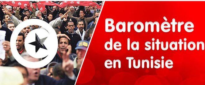 MDWEB lance un nouveau sondage sur la situation en Tunisie