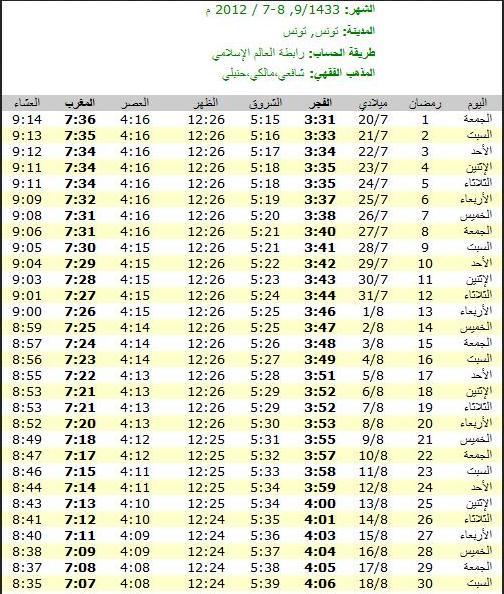 Tunisie: Calendrier du mois de Ramadan de l'année 1433/2012