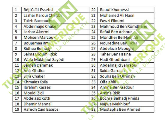 exclusive tunisie publication de la liste compl te du bureau ex cutif du parti nidaa tounes. Black Bedroom Furniture Sets. Home Design Ideas