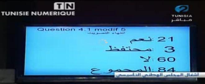 Vidéo-Tunisie: Où sont passés les autres élus de la Constituante ?
